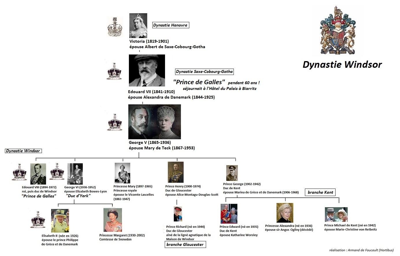 Ouranos mythologie  definition of Ouranos mythologie